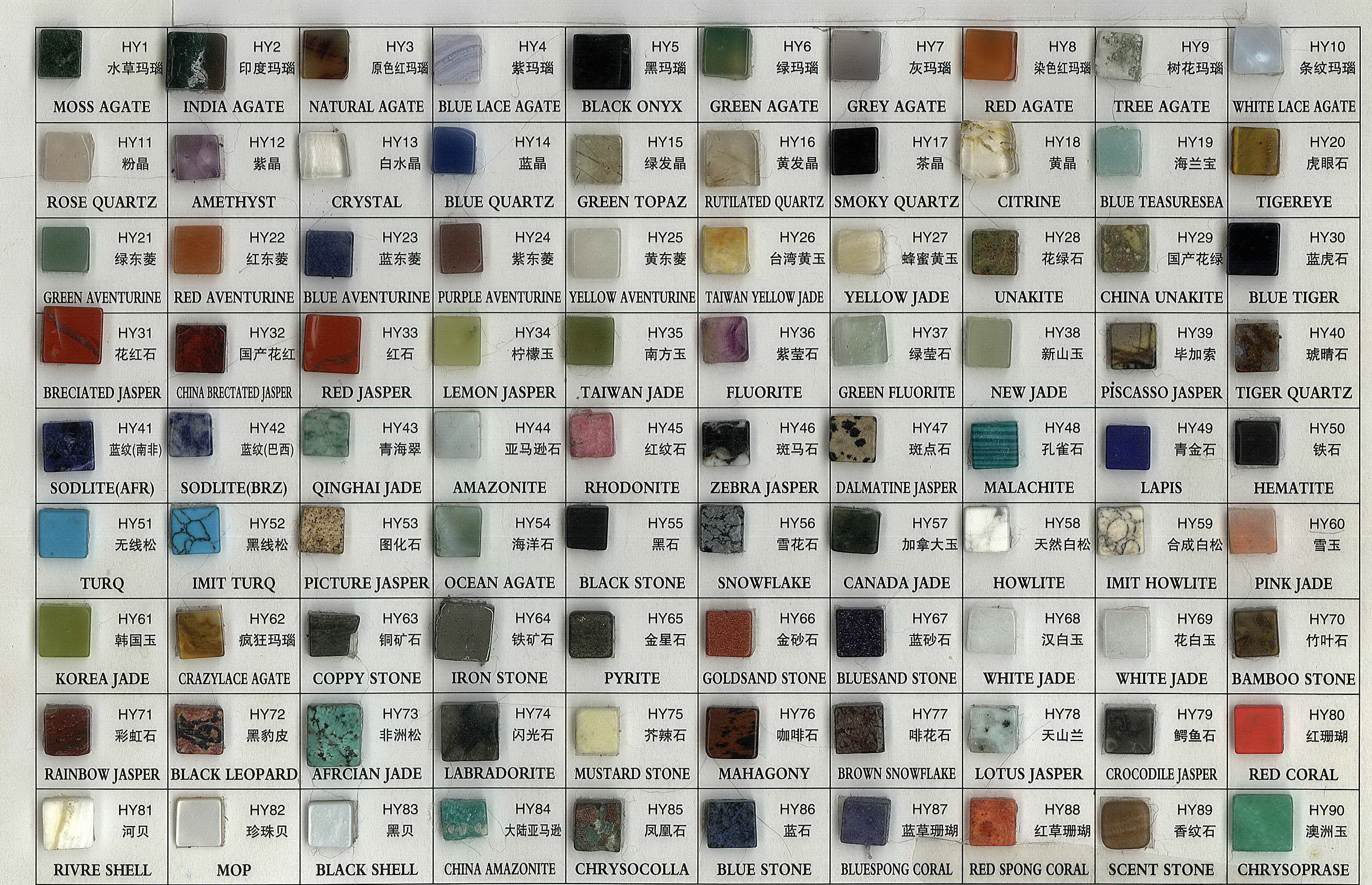 Topaz: The gemstone Topaz information and pictures Gemstone list with pictures